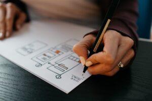 UX,UI設計大解析:怎麼讓UX,UI相輔相成?