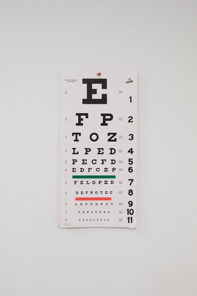 人工智慧與醫院和醫藥公司三方打造AI眼科輔助診斷軟體!!(下)